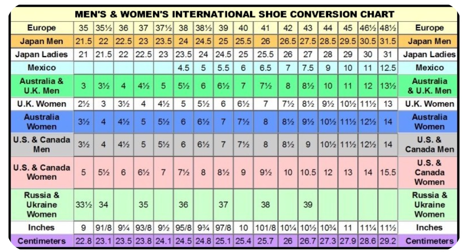 International Shoe Size Chartconverter Tables For Pakistan