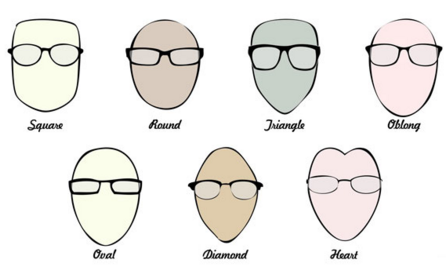 How to Choose Right Sunglasses