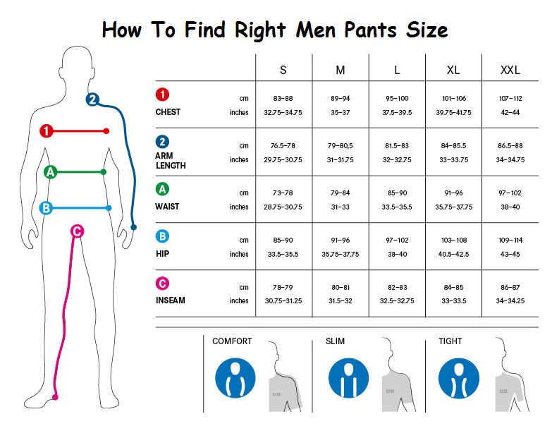How To Find Right Men Pants Size